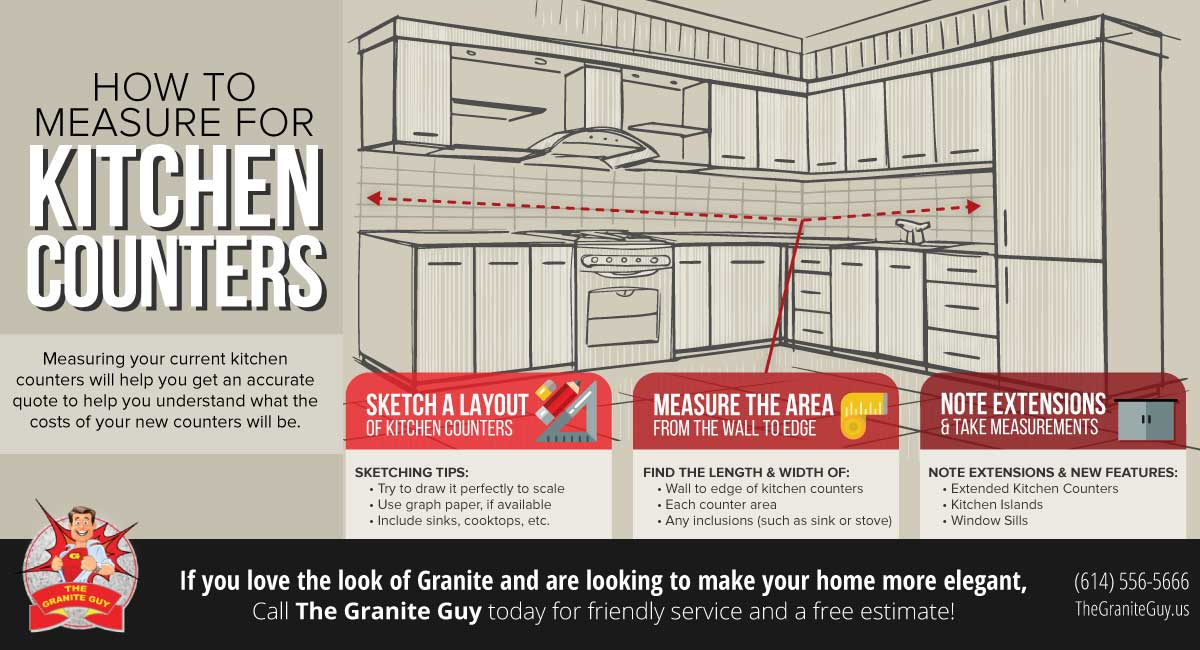 How To Measure for Kitchen Counters | The Granite Guy ...